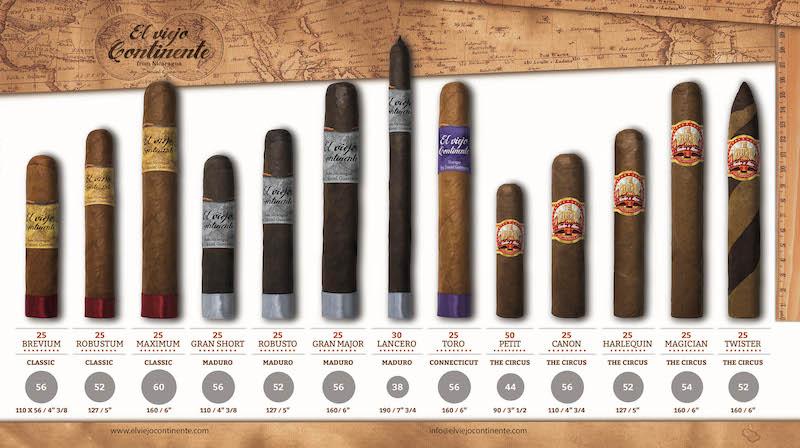 El Viejo Continente cigar